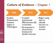 Webinar Preview - Culture of Evidence